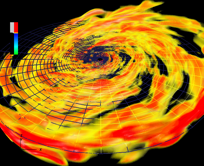 MHD simulation of an accretion disk