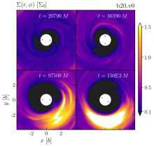 Circumbinary Disk Accretion into Spinning Black Hole Binaries